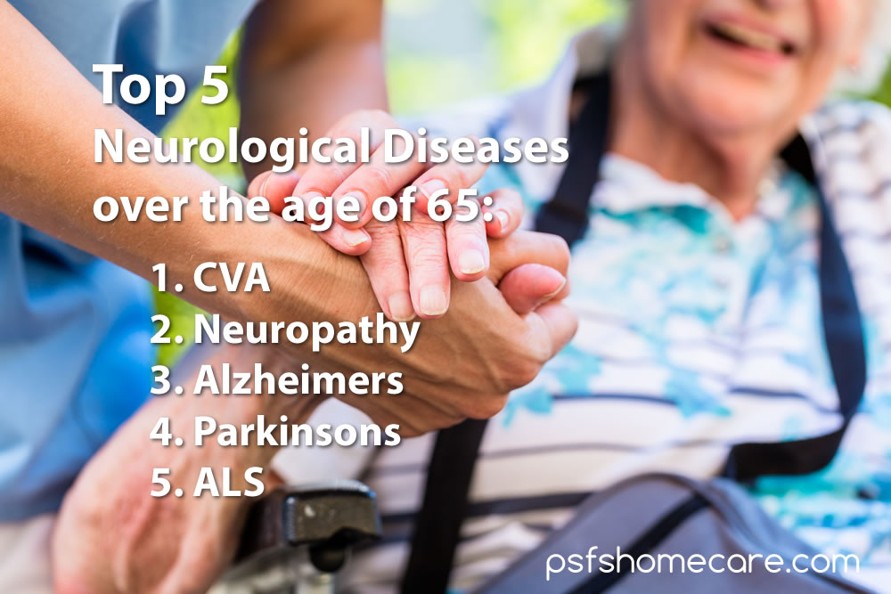 Neurological Disorders and Aging in Seniors - Homecare Sarasota Blog