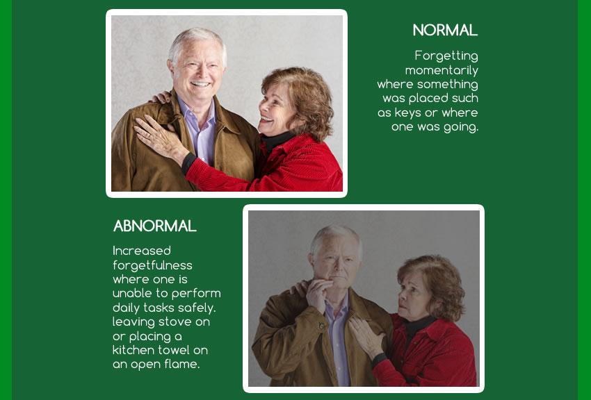 Normal VS Abnormal Memory Lapses - PSFS Homecare