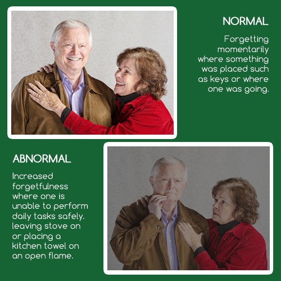 Normal VS Abnormal Memory Lapses - PSFS Homecare